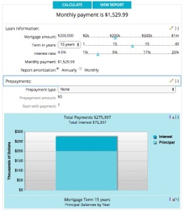 scu-mortgage-amortization